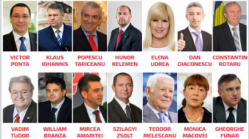 Rezultate alegeri prezidențiale 2014 – EXIT POLL ora 21:00