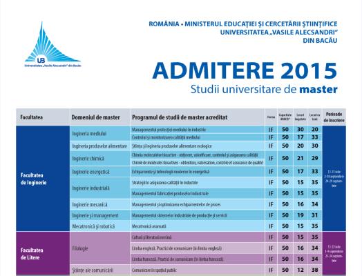 studii master 2015 1