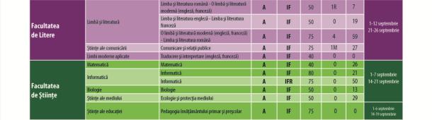 licenta 2