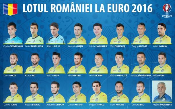 poza_lot_romania_euro