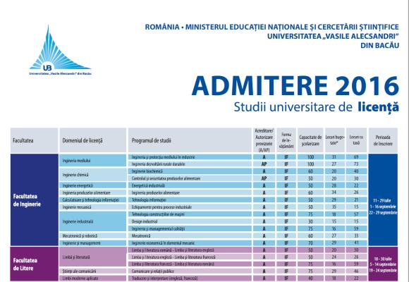 Universitatea Bacau admitere 2016 1